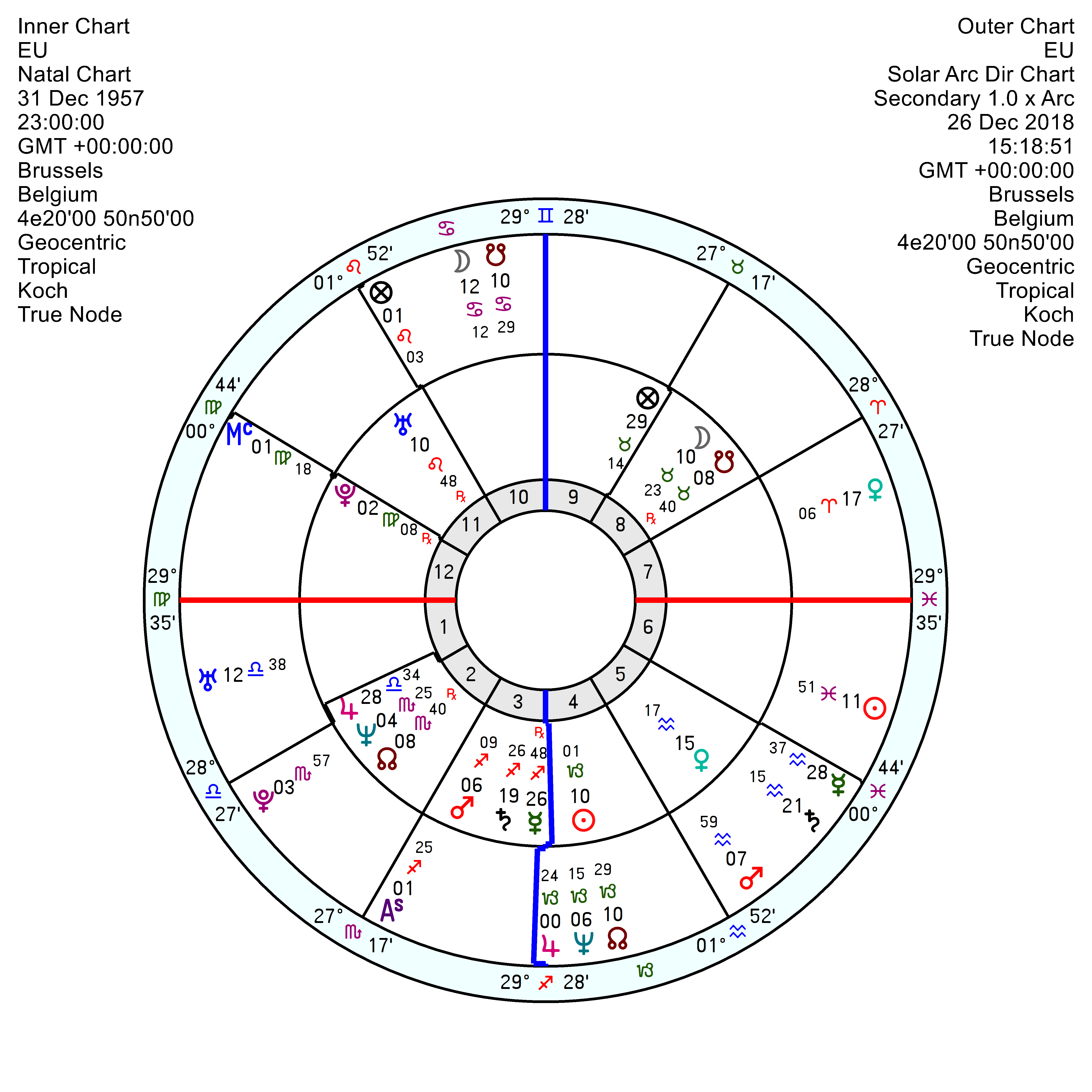 Astrology of Today's News – Page 20 – AstroInform