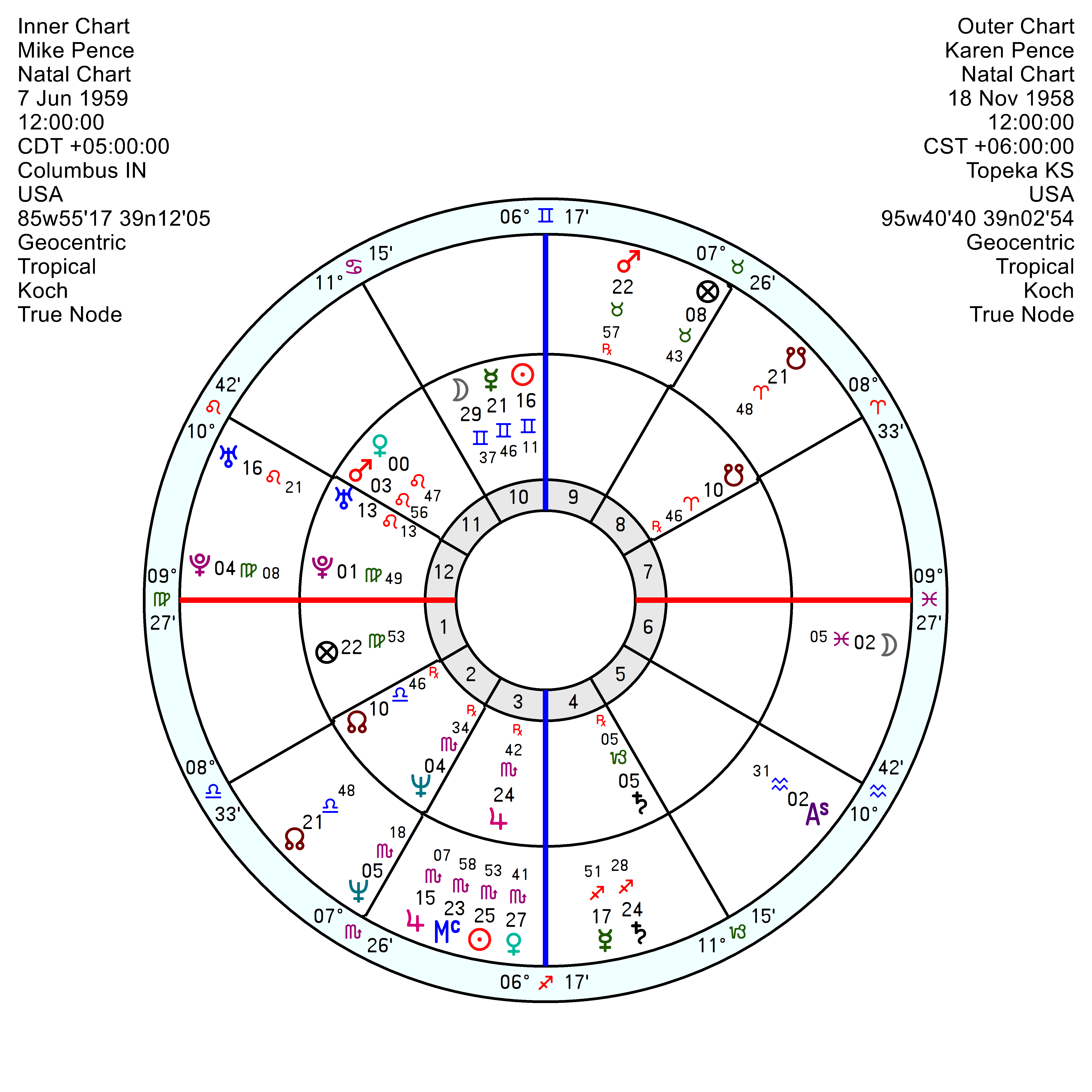 Astrology of Today's News – Page 18 – AstroInform
